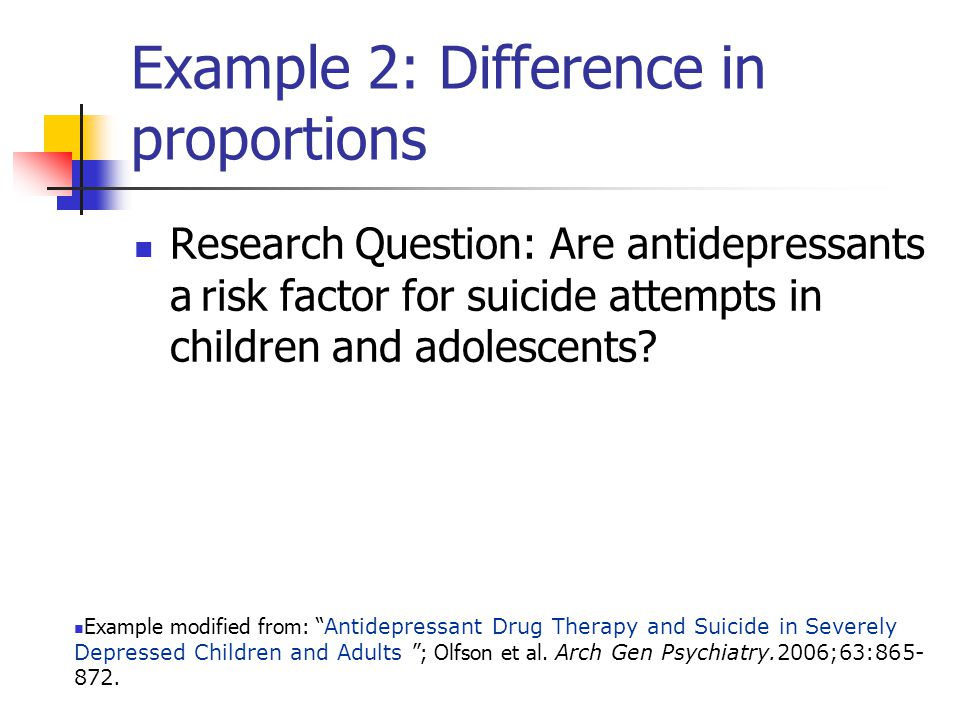 Example 2: Difference in proportions Research Question: Are antidepressants a risk factor for suicide attempts in children and adolescents.