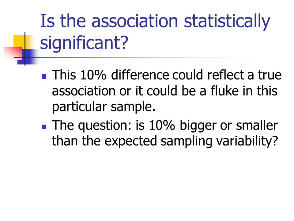 Is the association statistically significant? This 10% difference could reflect a true association or it could be a fluke in this particular sample. T