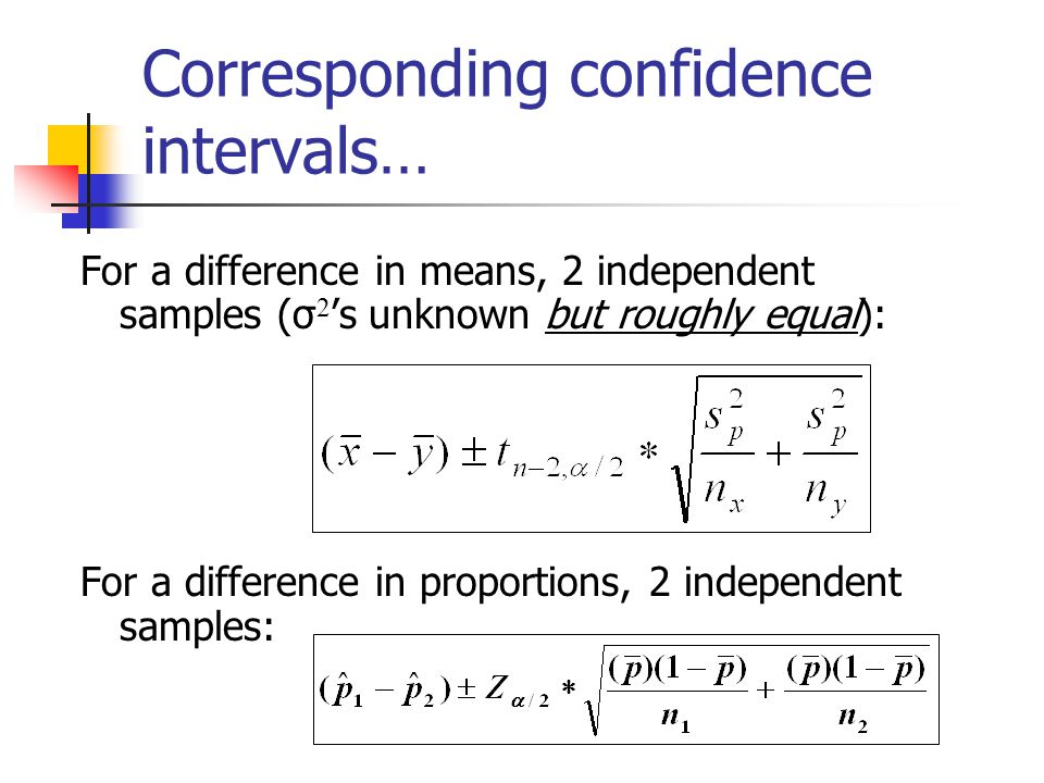 Corresponding confidence intervals… For a difference in means, 2 independent samples (σ 2 's unknown but roughly equal): For a difference in proportions, 2 independent samples: