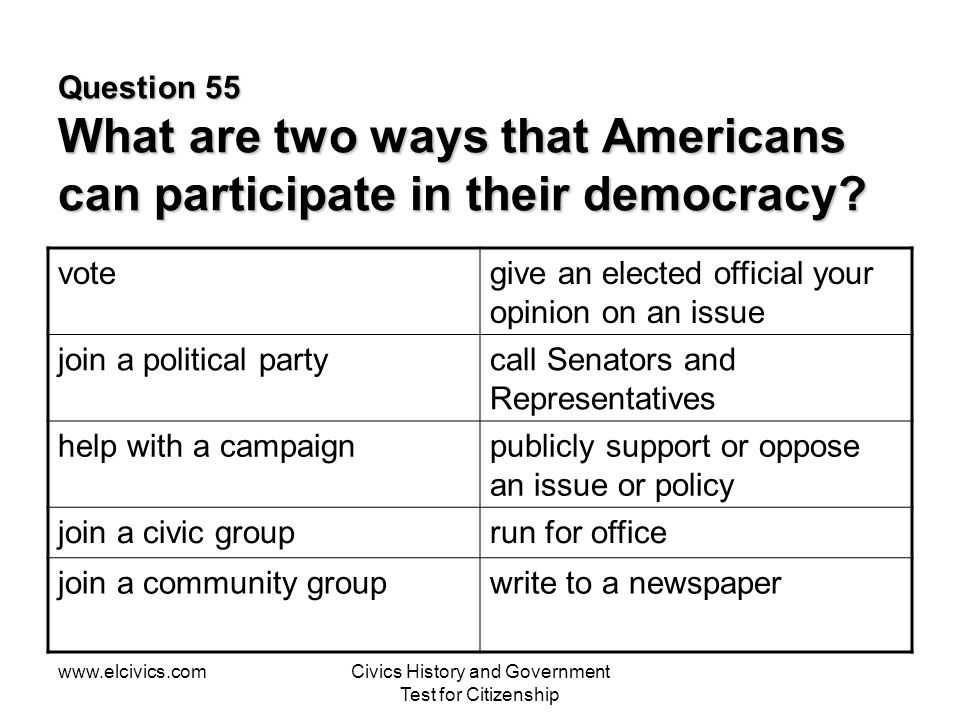 www.elcivics.comCivics History and Government Test for Citizenship Question 55 What are two ways that Americans can participate in their democracy.