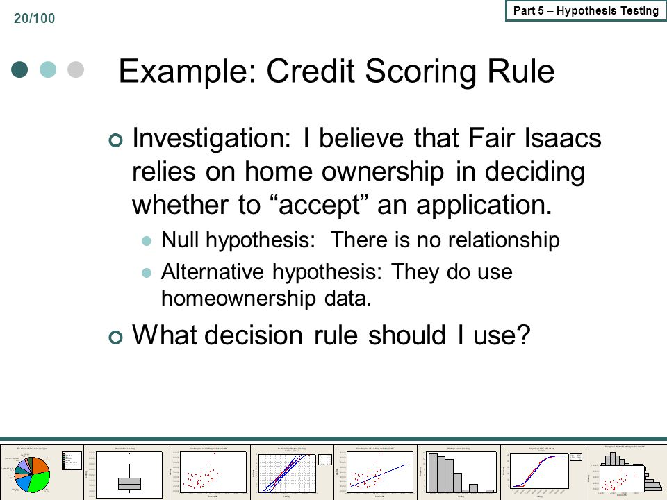 20/100 Part 5 – Hypothesis Testing Example: Credit Scoring Rule Investigation: I believe that Fair Isaacs relies on home ownership in deciding whether