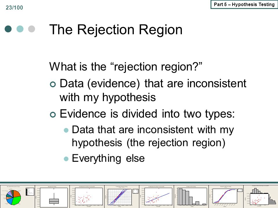 "23/100 Part 5 – Hypothesis Testing The Rejection Region What is the ""rejection region?"" Data (evidence) that are inconsistent with my hypothesis Evide"