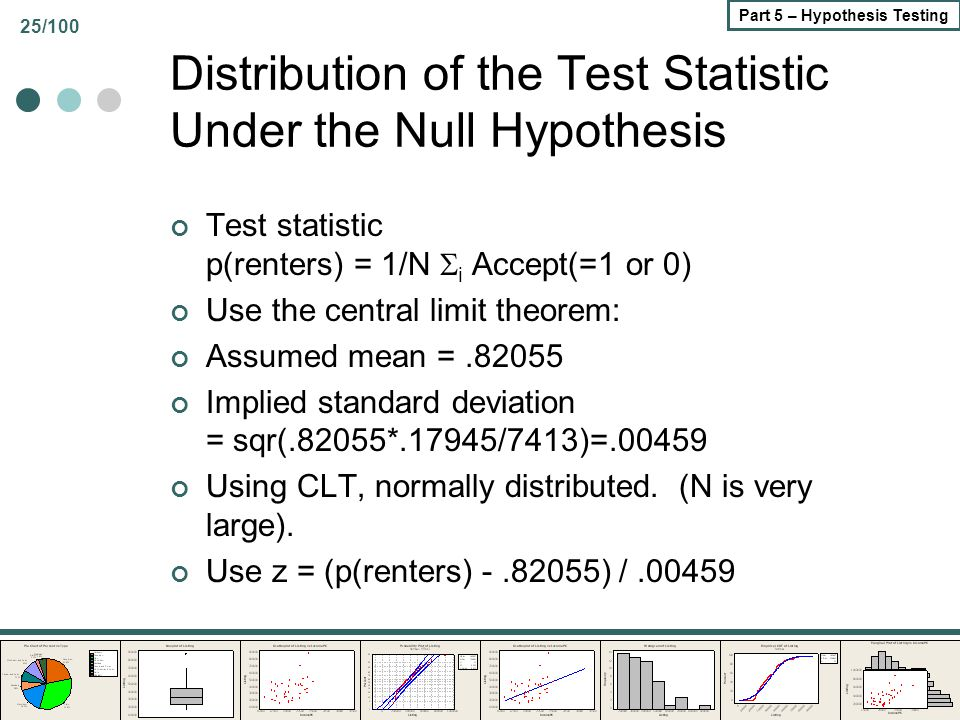 25/100 Part 5 – Hypothesis Testing Distribution of the Test Statistic Under the Null Hypothesis Test statistic p(renters) = 1/N  i Accept(=1 or 0) Us
