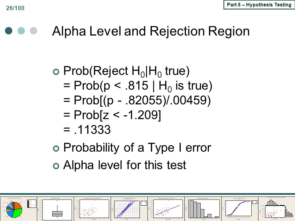 26/100 Part 5 – Hypothesis Testing Alpha Level and Rejection Region Prob(Reject H 0 |H 0 true) = Prob(p <.815 | H 0 is true) = Prob[(p -.82055)/.00459