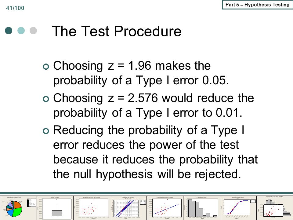 41/100 Part 5 – Hypothesis Testing The Test Procedure Choosing z = 1.96 makes the probability of a Type I error 0.05. Choosing z = 2.576 would reduce
