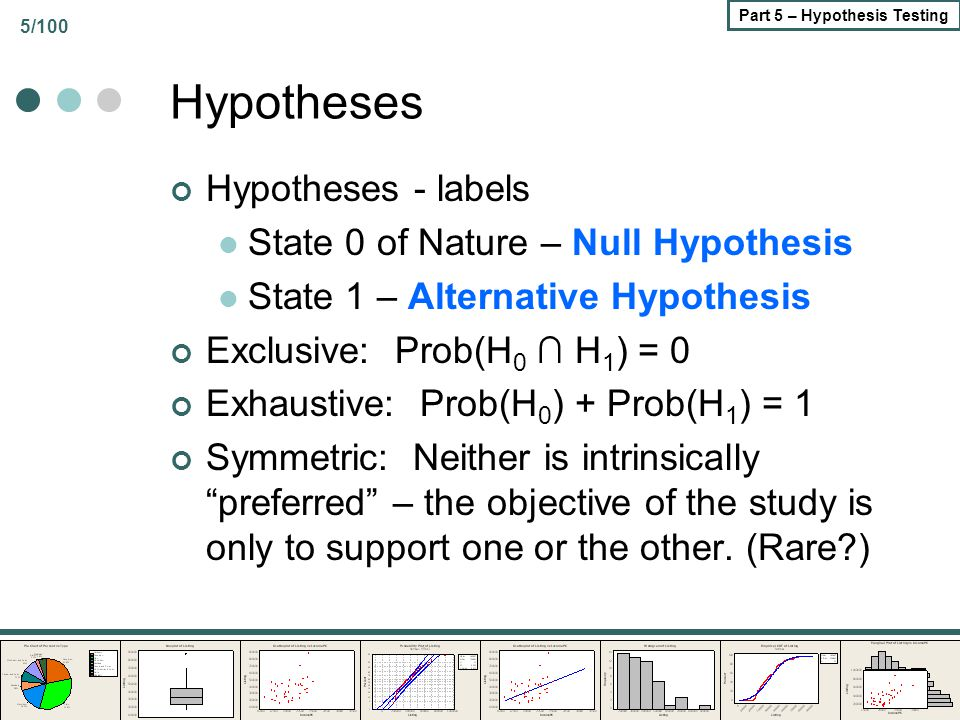 86/100 Part 5 – Hypothesis Testing Measuring Treatment Effects