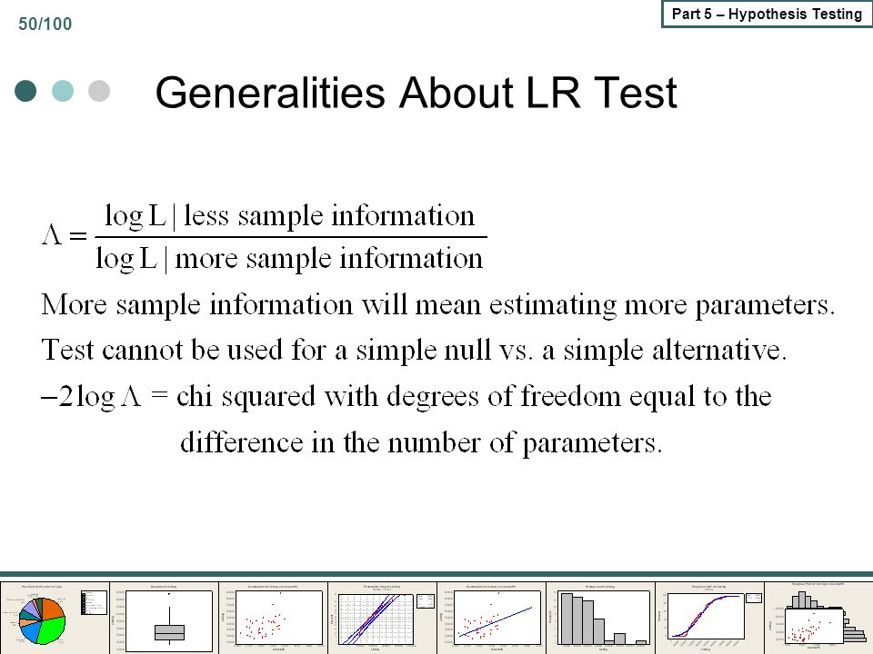 50/100 Part 5 – Hypothesis Testing Generalities About LR Test