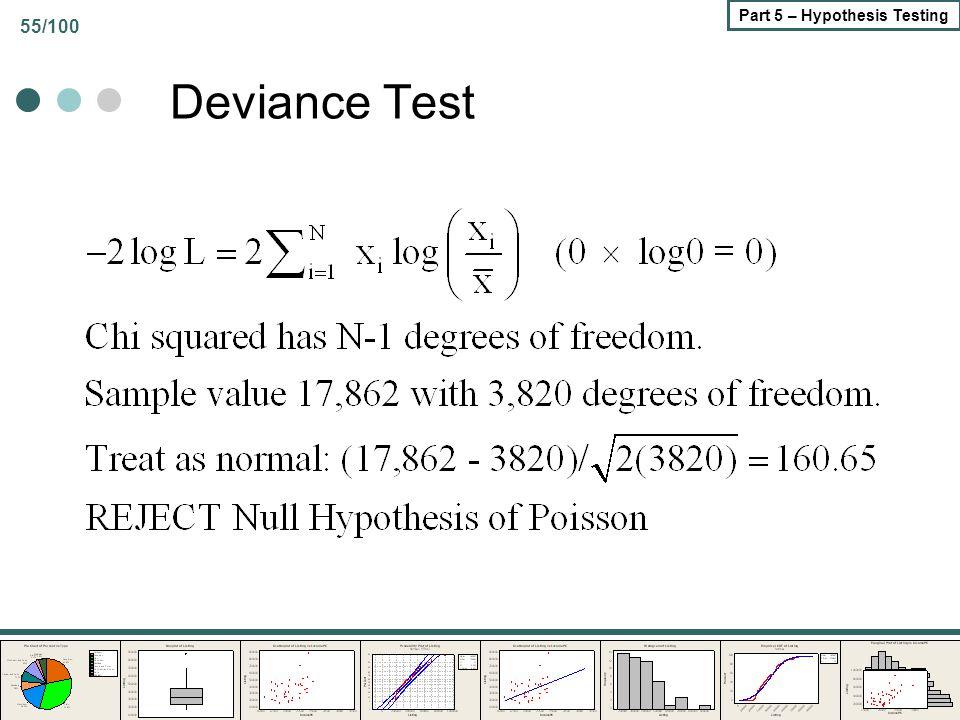 55/100 Part 5 – Hypothesis Testing Deviance Test