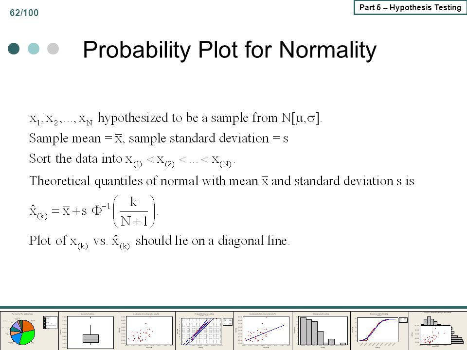 62/100 Part 5 – Hypothesis Testing Probability Plot for Normality