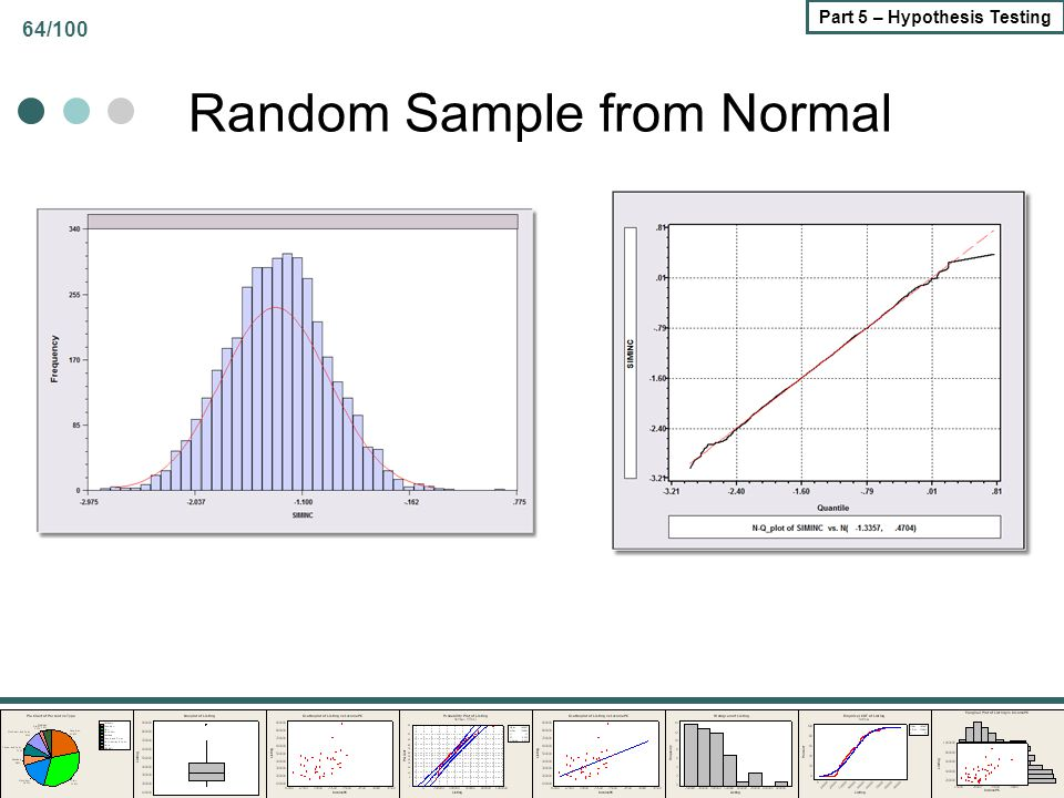 64/100 Part 5 – Hypothesis Testing Random Sample from Normal
