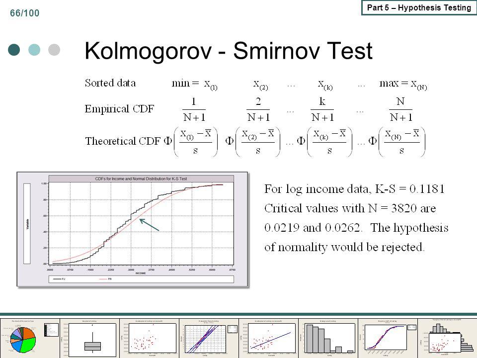 66/100 Part 5 – Hypothesis Testing Kolmogorov - Smirnov Test