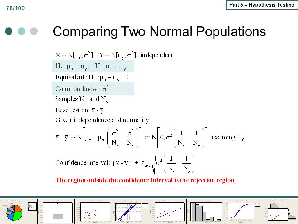 78/100 Part 5 – Hypothesis Testing Comparing Two Normal Populations