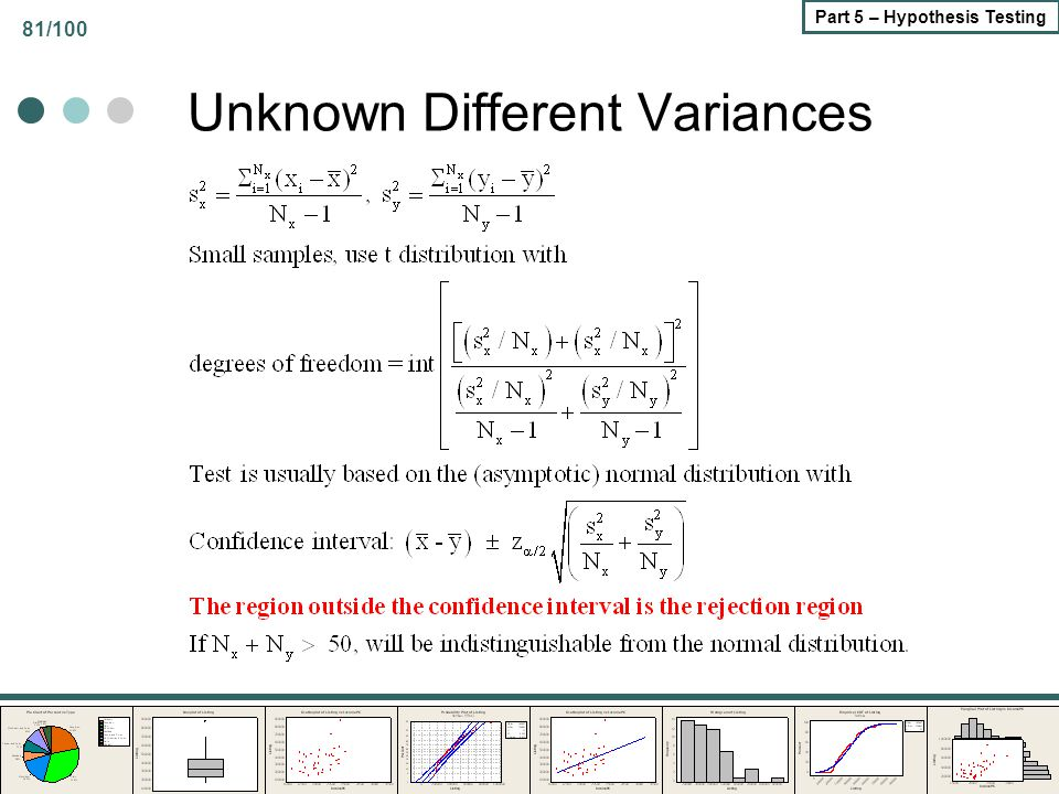 81/100 Part 5 – Hypothesis Testing Unknown Different Variances