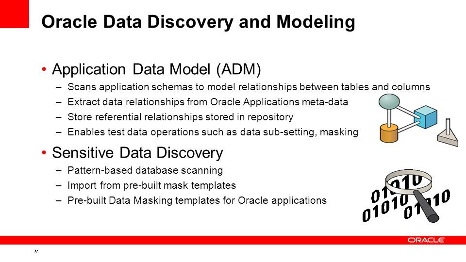 30 Oracle Data Discovery and Modeling Application Data Model (ADM) –Scans application schemas to model relationships between tables and columns –Extract data relationships from Oracle Applications meta-data –Store referential relationships stored in repository –Enables test data operations such as data sub-setting, masking Sensitive Data Discovery –Pattern-based database scanning –Import from pre-built mask templates –Pre-built Data Masking templates for Oracle applications