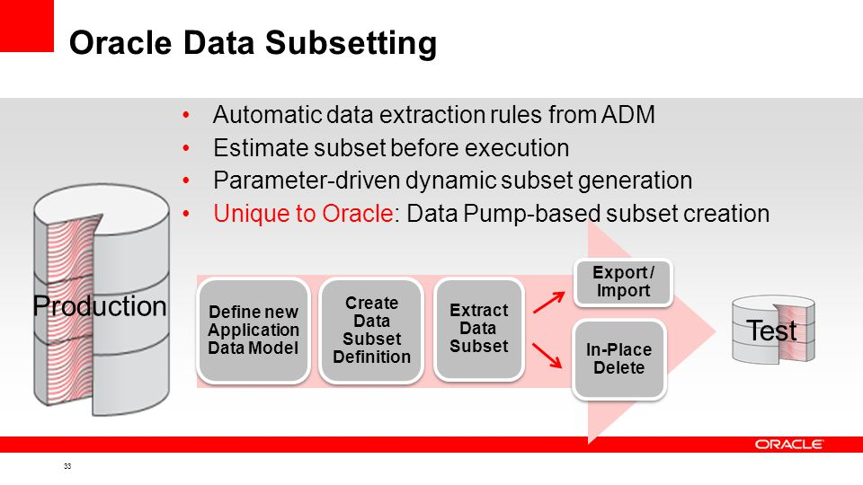 33 Automatic data extraction rules from ADM Estimate subset before execution Parameter-driven dynamic subset generation Unique to Oracle: Data Pump-based subset creation Oracle Data Subsetting Define new Application Data Model Create Data Subset Definition Extract Data Subset Export / Import In-Place Delete Production Test