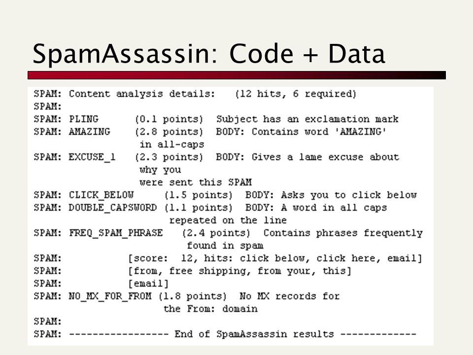 20 SpamAssassin: Code + Data