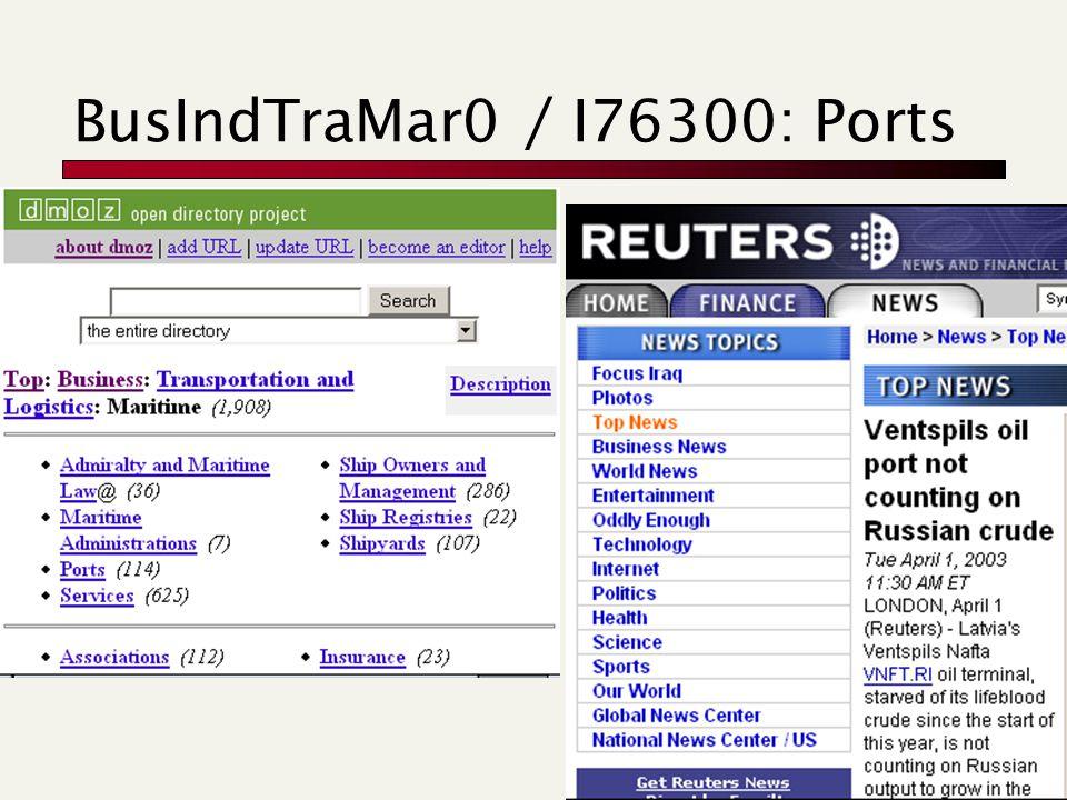 30 BusIndTraMar0 / I76300: Ports