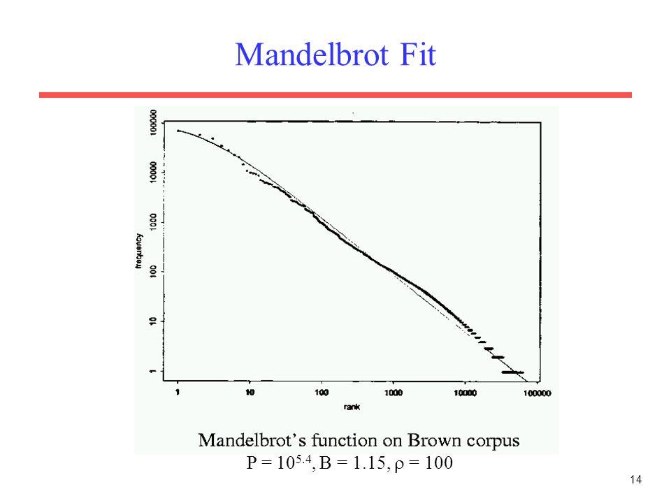 14 Mandelbrot Fit P = 10 5.4, B = 1.15,  = 100