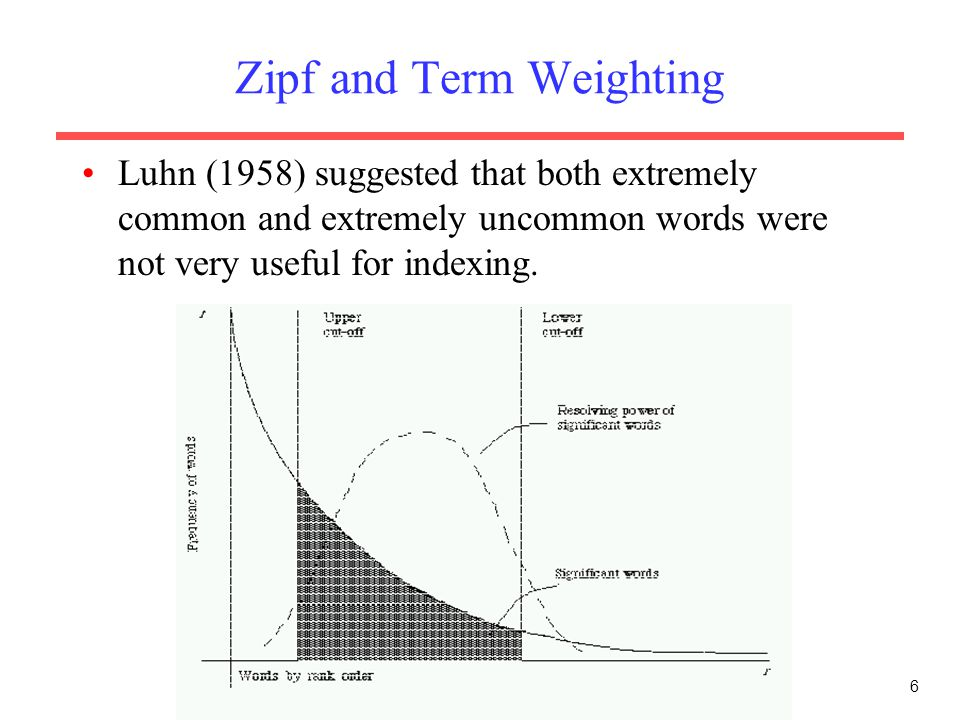 6 Zipf and Term Weighting Luhn (1958) suggested that both extremely common and extremely uncommon words were not very useful for indexing.
