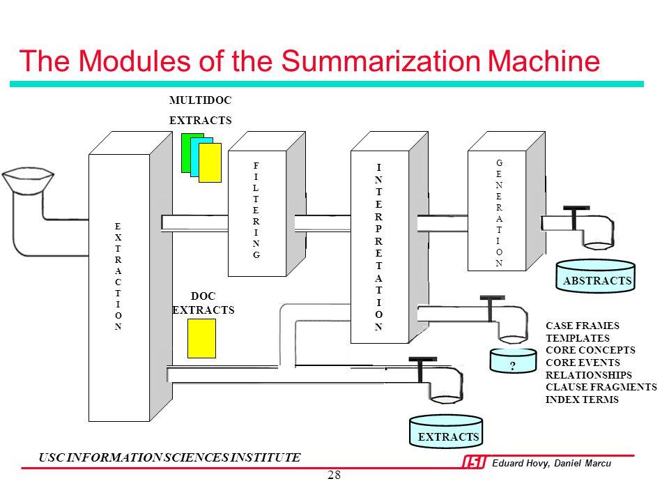 Eduard Hovy, Daniel Marcu USC INFORMATION SCIENCES INSTITUTE 28 The Modules of the Summarization Machine EXTRACTIONEXTRACTION INTERPRETATIONINTERPRETA