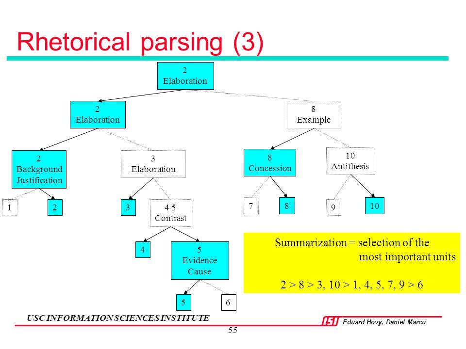 Eduard Hovy, Daniel Marcu USC INFORMATION SCIENCES INSTITUTE 55 Rhetorical parsing (3) 5 Evidence Cause 56 4 4 5 Contrast 3 3 Elaboration 12 2 Backgro
