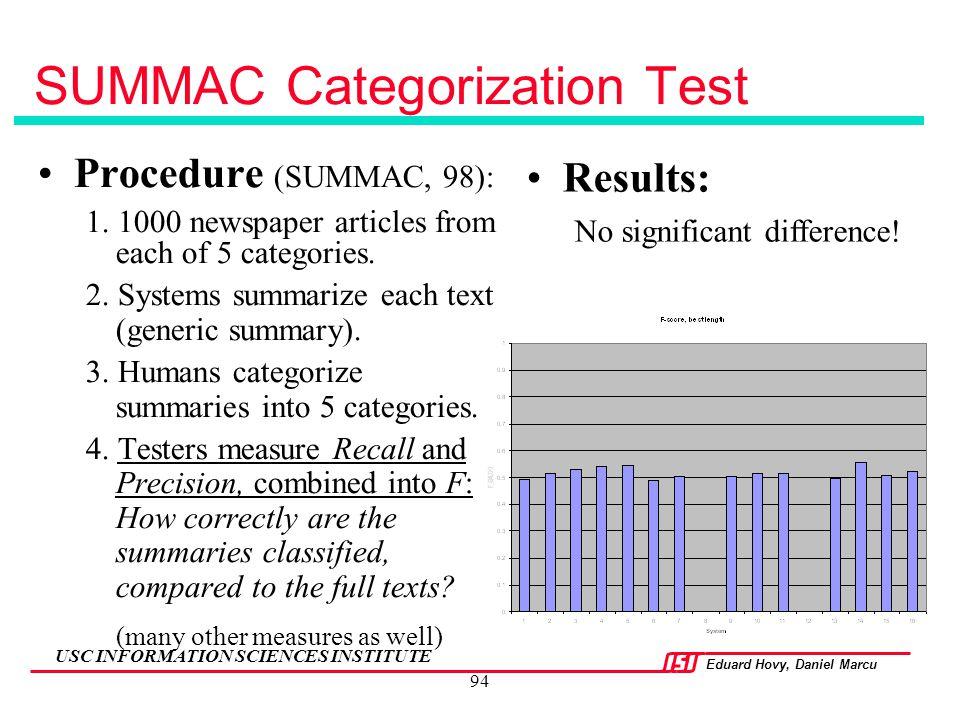 Eduard Hovy, Daniel Marcu USC INFORMATION SCIENCES INSTITUTE 94 SUMMAC Categorization Test Procedure (SUMMAC, 98): 1. 1000 newspaper articles from eac