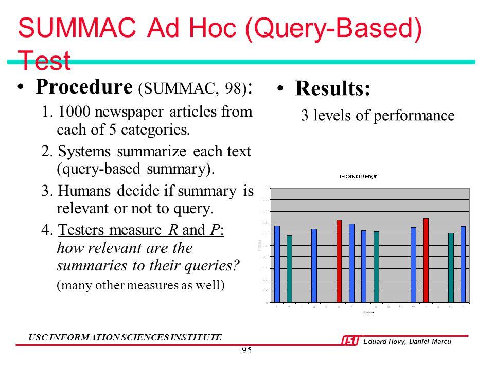 Eduard Hovy, Daniel Marcu USC INFORMATION SCIENCES INSTITUTE 95 SUMMAC Ad Hoc (Query-Based) Test Procedure (SUMMAC, 98) : 1. 1000 newspaper articles f