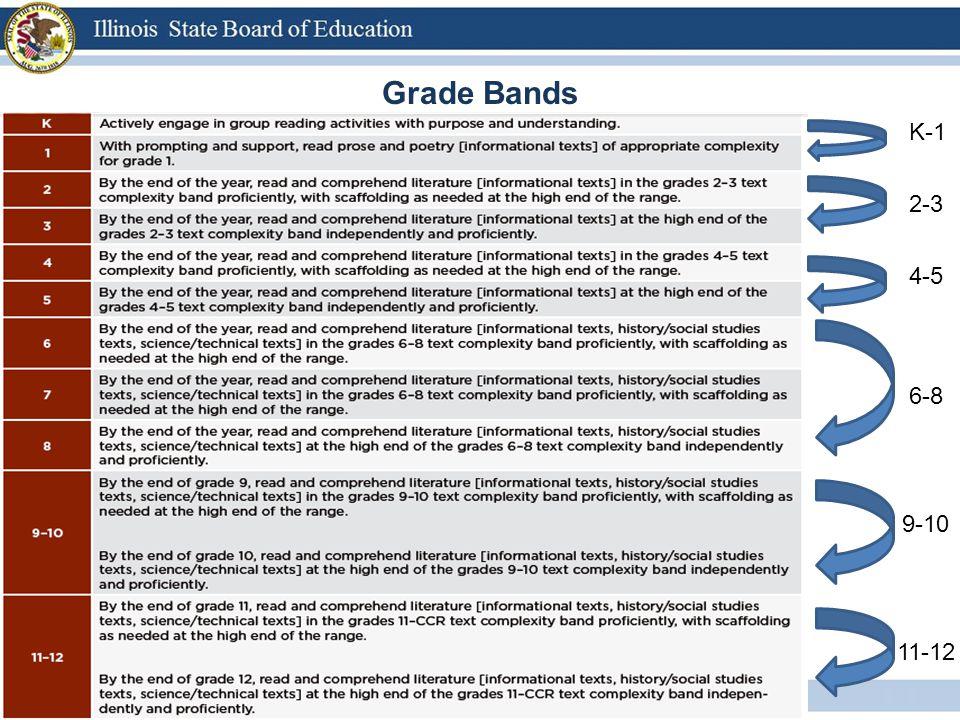 Grade Bands 2-3 4-5 6-8 9-10 11-12 K-1