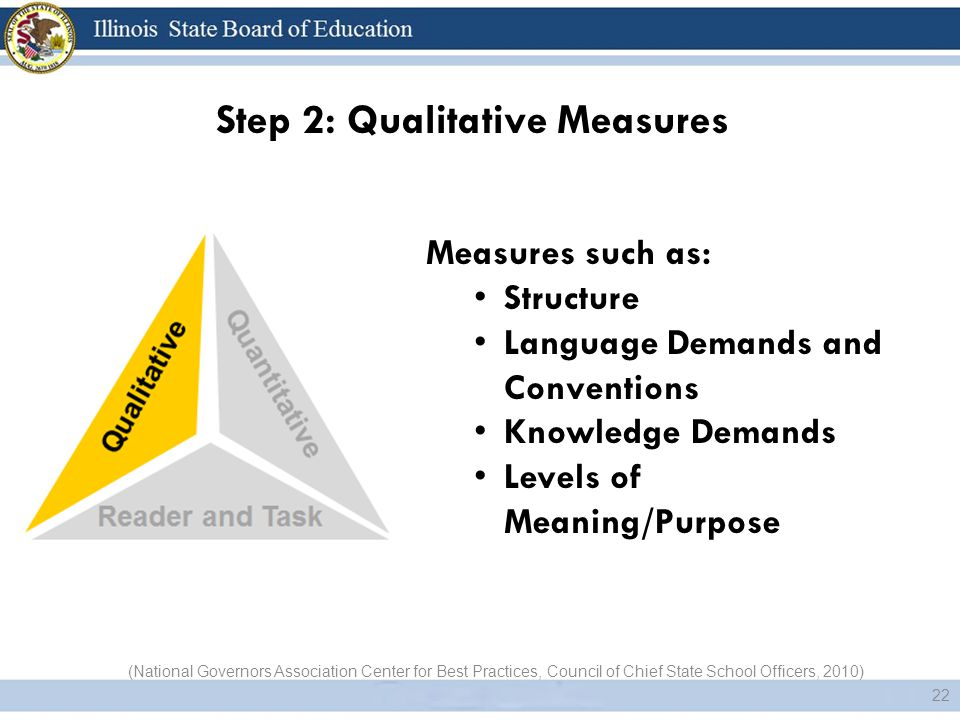 Step 2: Qualitative Measures Measures such as: Structure Language Demands and Conventions Knowledge Demands Levels of Meaning/Purpose (National Governors Association Center for Best Practices, Council of Chief State School Officers, 2010) 22
