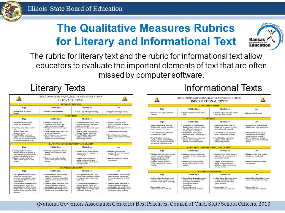 The Qualitative Measures Rubrics for Literary and Informational Text The rubric for literary text and the rubric for informational text allow educators to evaluate the important elements of text that are often missed by computer software.