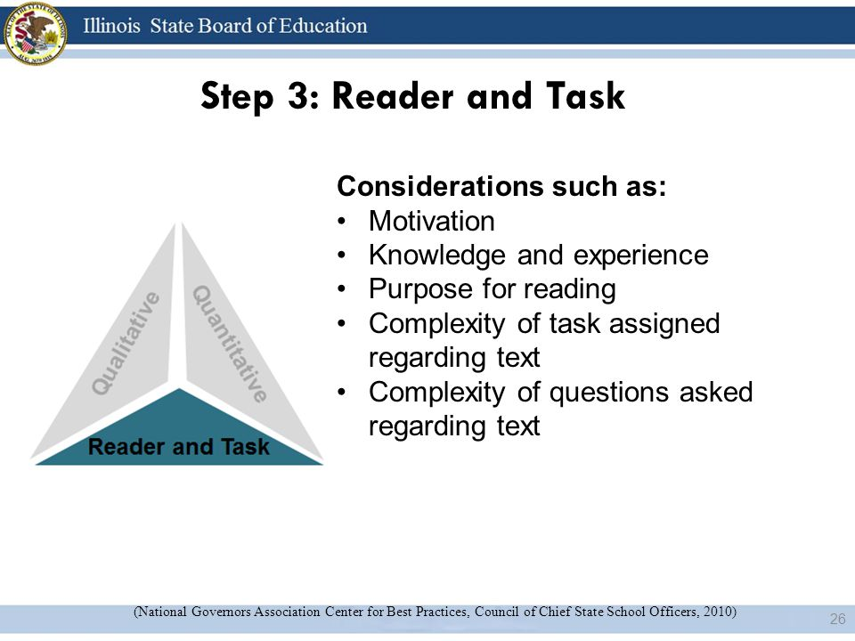 Step 3: Reader and Task Considerations such as: Motivation Knowledge and experience Purpose for reading Complexity of task assigned regarding text Com