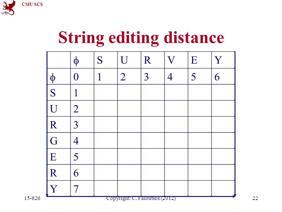 CMU SCS Copyright: C. Faloutsos (2012) String editing distance  SURVEY  0123456 S1 U2 R3 G4 E5 R6 Y7 15-82622