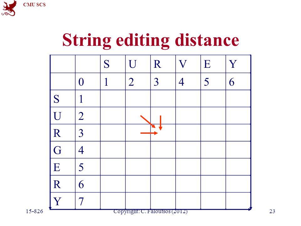 CMU SCS Copyright: C. Faloutsos (2012) String editing distance SURVEY 0123456 S1 U2 R3 G4 E5 R6 Y7 15-82623