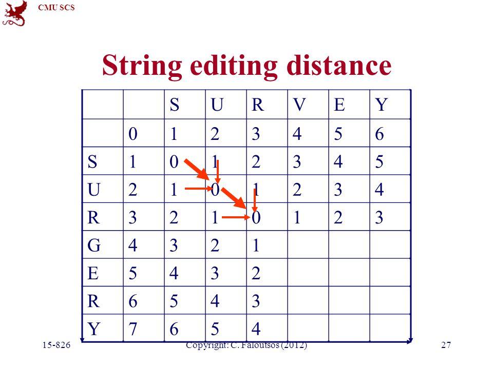 CMU SCS Copyright: C. Faloutsos (2012) String editing distance SURVEY 0123456 S1012345 U2101234 R3210123 G4321 E5432 R6543 Y7654 15-82627