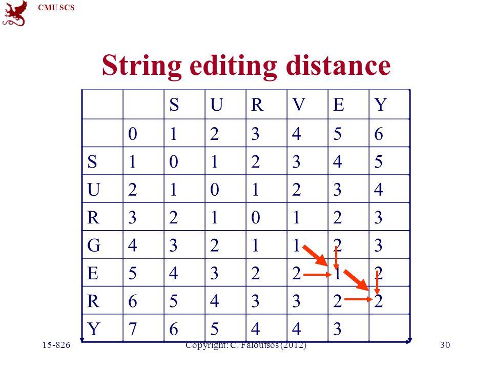 CMU SCS Copyright: C. Faloutsos (2012) String editing distance SURVEY 0123456 S1012345 U2101234 R3210123 G4321123 E5432212 R6543322 Y765443 15-82630