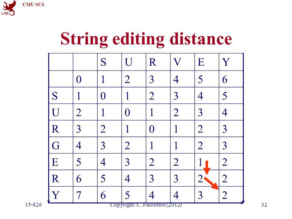 CMU SCS Copyright: C. Faloutsos (2012) String editing distance SURVEY 0123456 S1012345 U2101234 R3210123 G4321123 E5432212 R6543322 Y7654432 15-82632