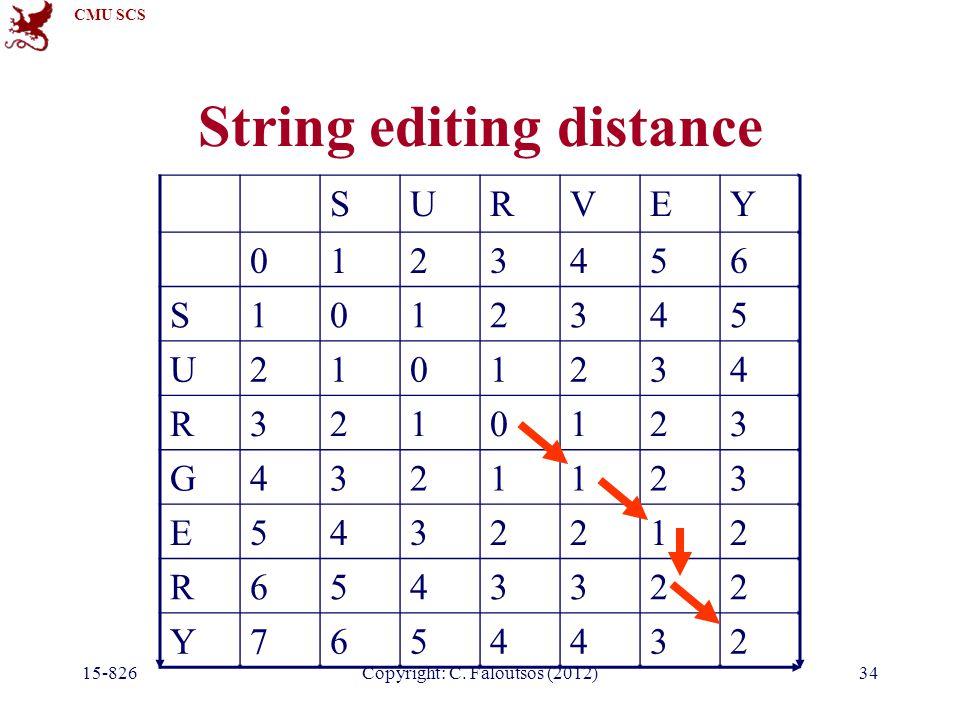 CMU SCS Copyright: C. Faloutsos (2012) String editing distance SURVEY 0123456 S1012345 U2101234 R3210123 G4321123 E5432212 R6543322 Y7654432 15-82634