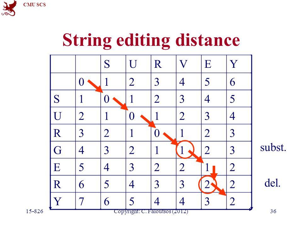 CMU SCS Copyright: C. Faloutsos (2012) String editing distance SURVEY 0123456 S1012345 U2101234 R3210123 G4321123 E5432212 R6543322 Y7654432 subst. de