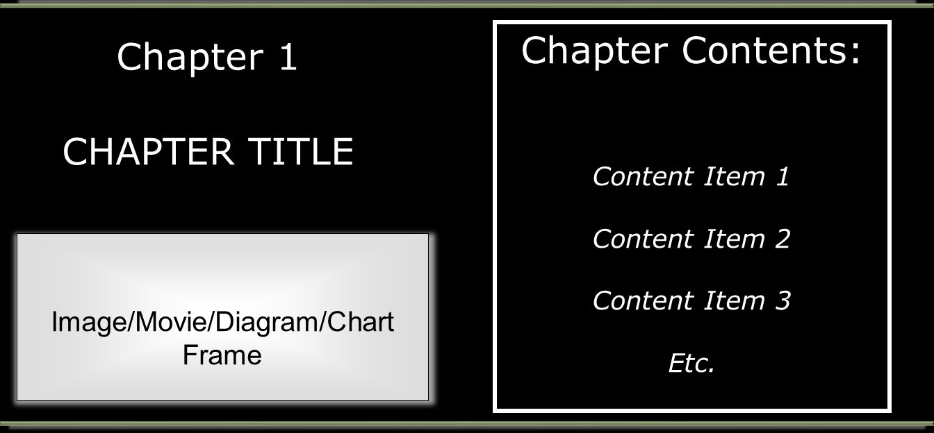 Chapter 1 Image/Movie/Diagram/Chart Frame CHAPTER TITLE Chapter Contents: Content Item 1 Content Item 2 Content Item 3 Etc.