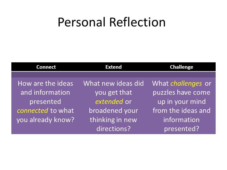 Personal Reflection ConnectExtendChallenge How are the ideas and information presented connected to what you already know.
