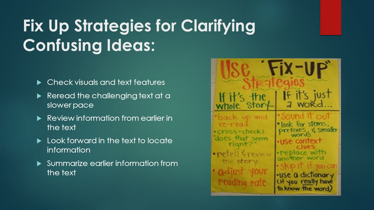 Fix Up Strategies for Clarifying Confusing Ideas:  Check visuals and text features  Reread the challenging text at a slower pace  Review information from earlier in the text  Look forward in the text to locate information  Summarize earlier information from the text