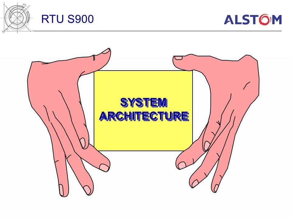 SYSTEMARCHITECTURESYSTEMARCHITECTURE RTU S900