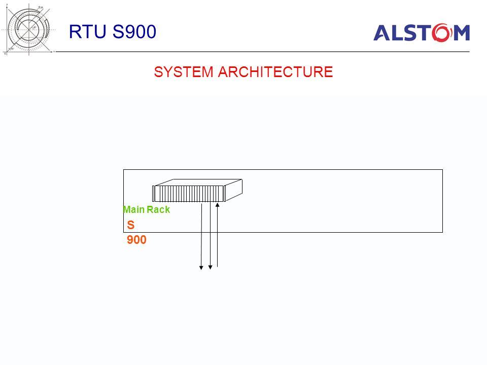 S 900 Main Rack RTU S900 SYSTEM ARCHITECTURE