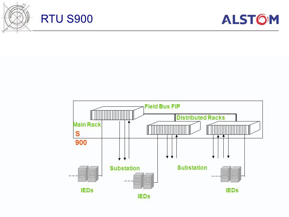 S 900 Field Bus FIP Distributed Racks Substation Main Rack IEDs RTU S900