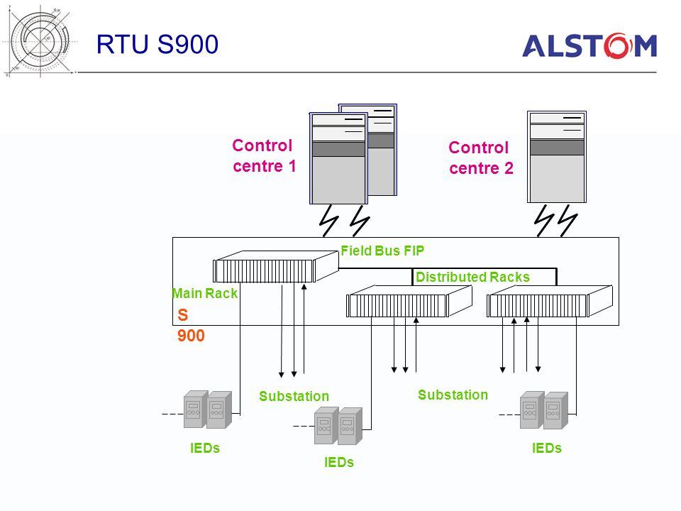 S 900 Control centre 2 Field Bus FIP Distributed Racks Substation Control centre 1 Main Rack IEDs RTU S900