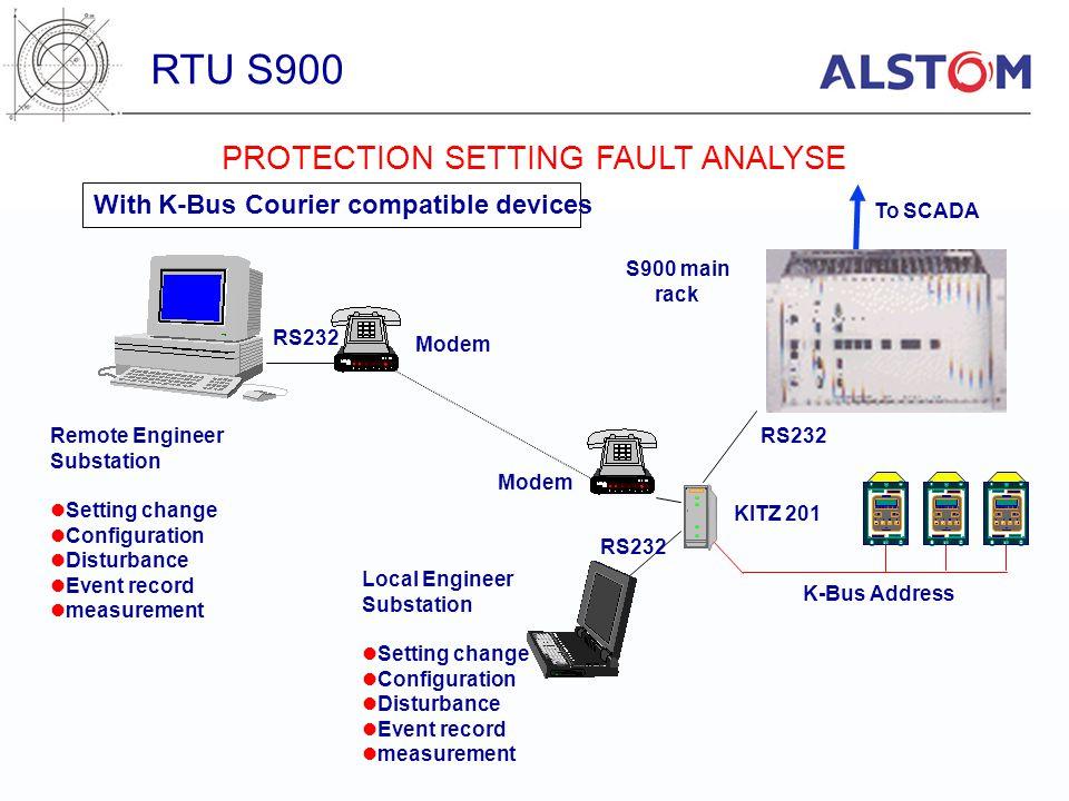 S900 main rack KITZ 201 Modem RS232 Remote Engineer Substation Setting change Configuration Disturbance Event record measurement Local Engineer Substa