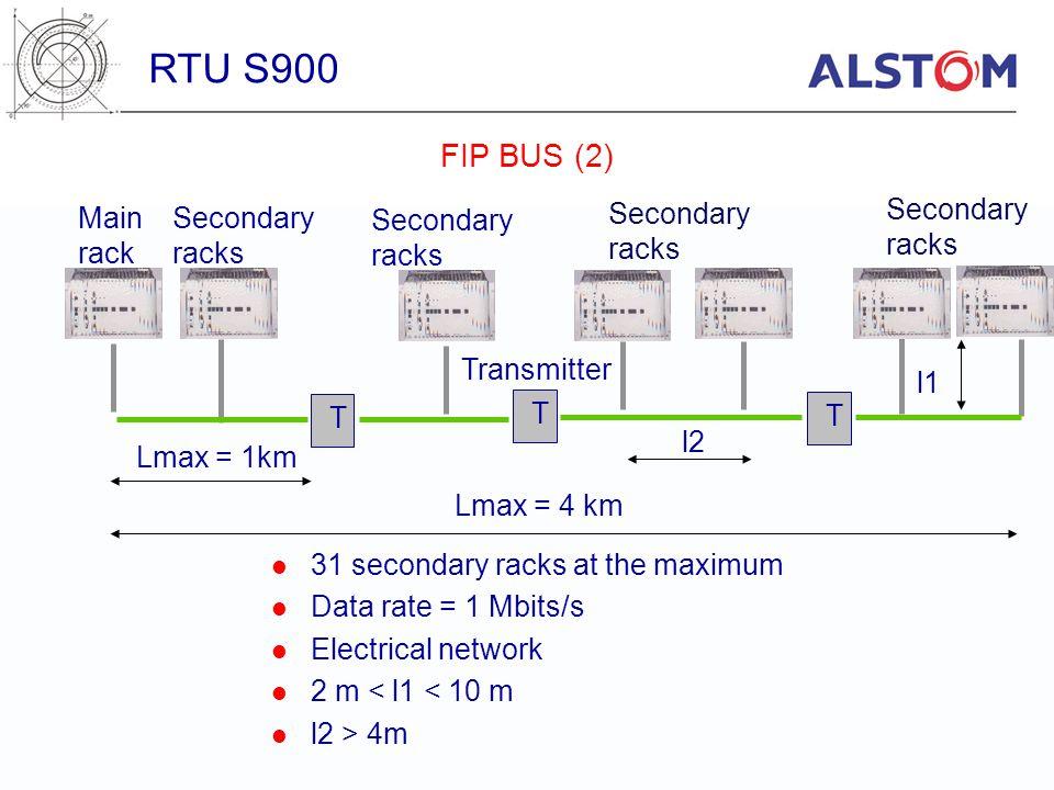 Lmax = 1km l1 l2 Main rack Secondary racks T T T Transmitter Secondary racks Secondary racks Secondary racks Lmax = 4 km 31 secondary racks at the max