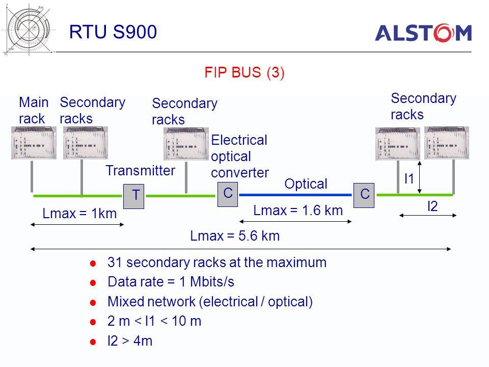 Lmax = 1km l1 l2 Main rack Secondary racks C C T Transmitter Secondary racks Secondary racks Lmax = 5.6 km Electrical optical converter Optical Lmax =