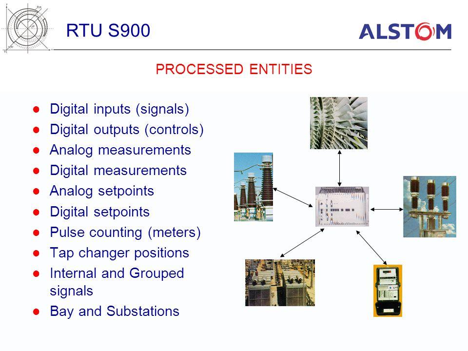 Digital inputs (signals) Digital outputs (controls) Analog measurements Digital measurements Analog setpoints Digital setpoints Pulse counting (meters