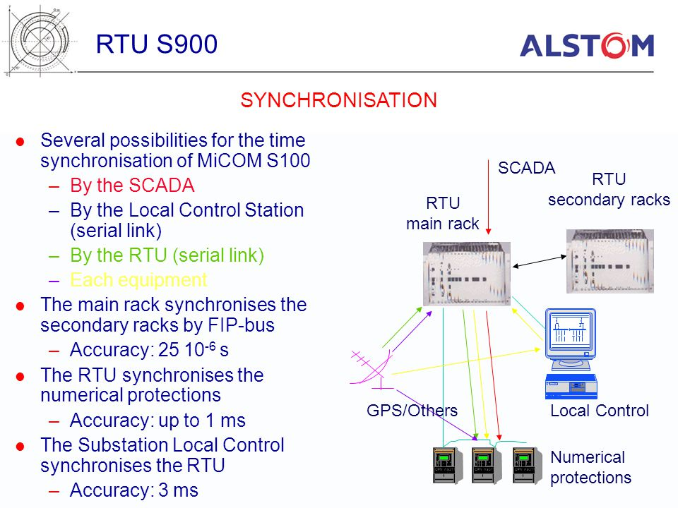 Several possibilities for the time synchronisation of MiCOM S100 –By the SCADA –By the Local Control Station (serial link) –By the RTU (serial link) –